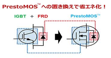 PrestoMOS™への置き換えについて