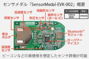 SensorMedal-EVK-002の概要
