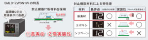 SMLD12WBN1Wの特長についての説明画像