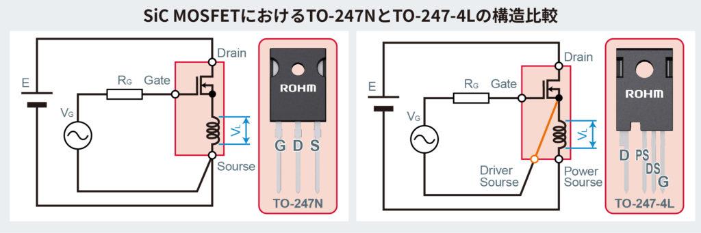 SiCMOSFETにおけるTO-247NとTO-247-4Lの構造比較